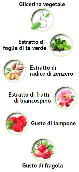 gli ingredienti di eco slim